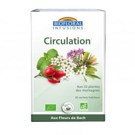 Circulation | Inula